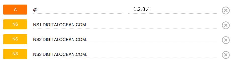 DNS default