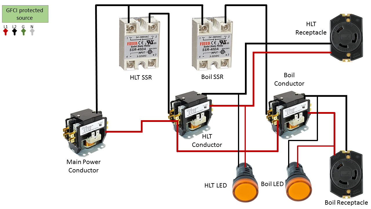 L6 30p Download 20r Wiring Diagram Color Smart Detachable Redundant Option Distribution Unit Overview Full Product Specs On Cnet Canada Cul Approved