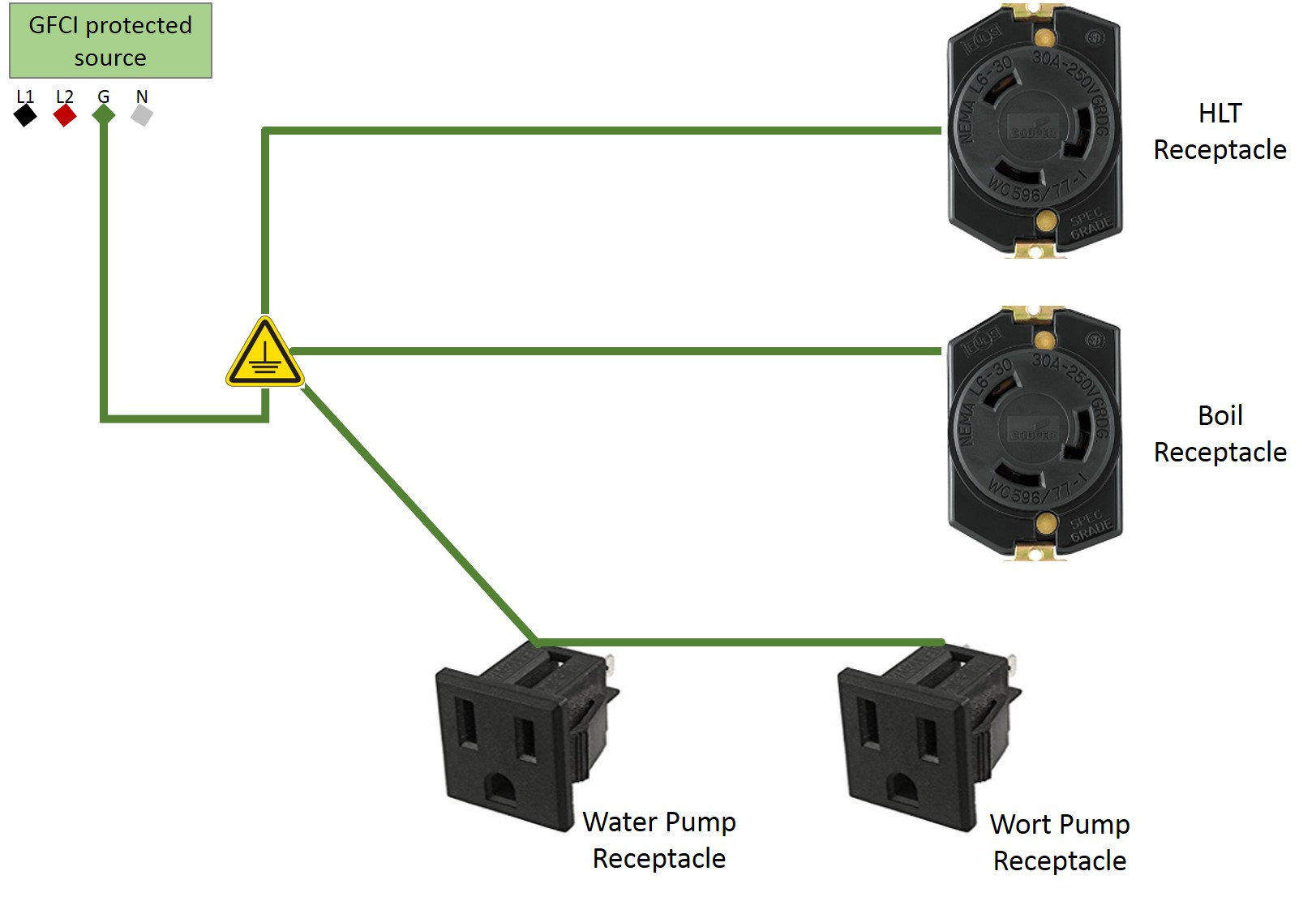 E Herms Brewery Build Forum Taming The Penguin Diagram Below For Single Phase Wiring Modifications That Must Be Done I Did Not Ground Door Separately As My Box Has Only One Post But It Wont Hurt To Too
