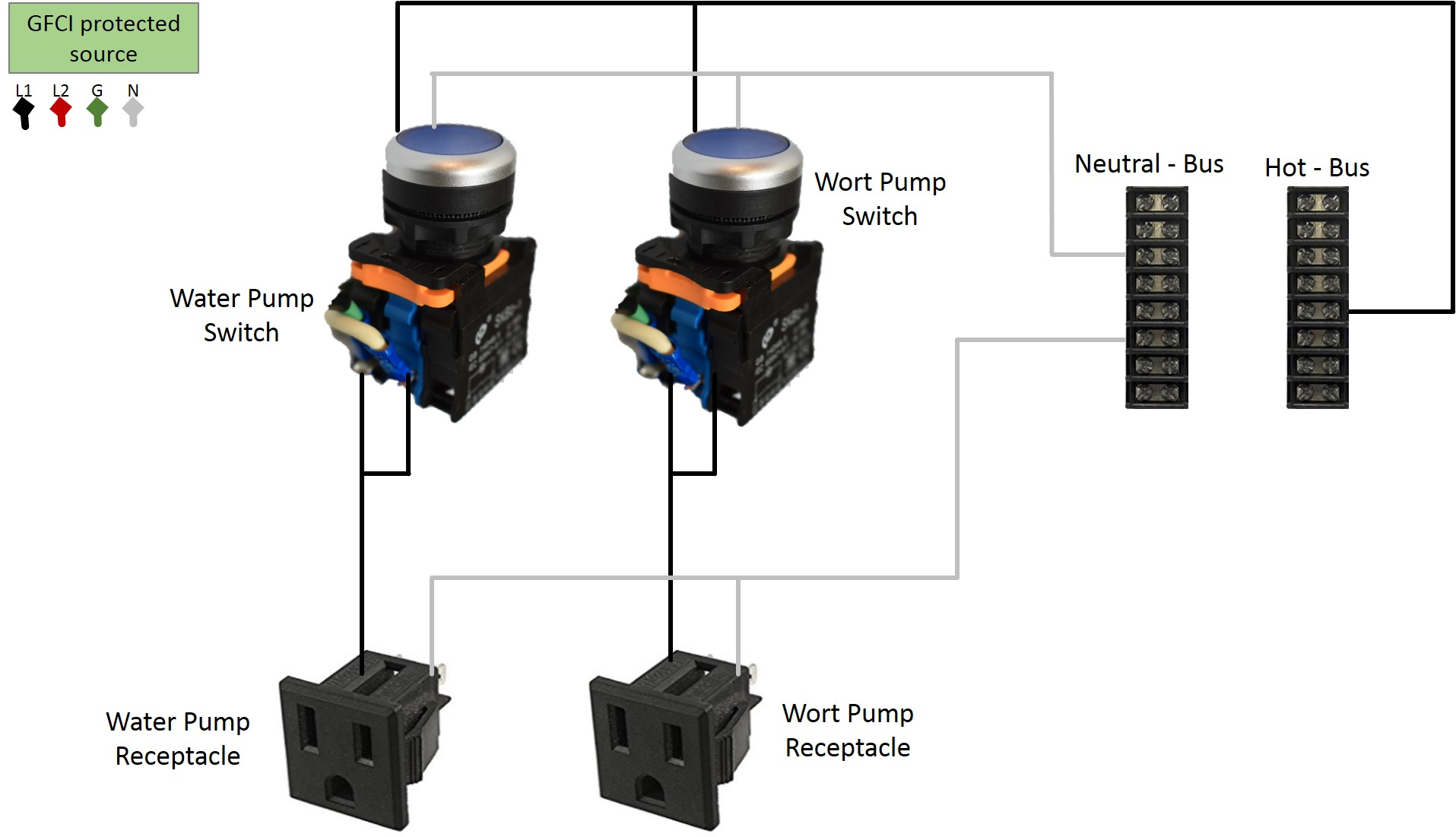E Herms Brewery Build Forum Taming The Penguin Gfci Kitchen Wiring Diagram Pump Control