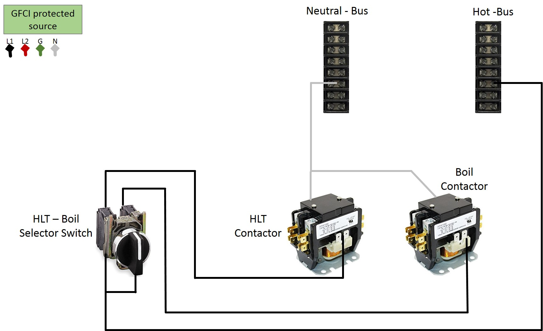 E Herms Brewery Build Forum Taming The Penguin Gfci Wiring Diagram For Dummy S 14 Awg Is Used