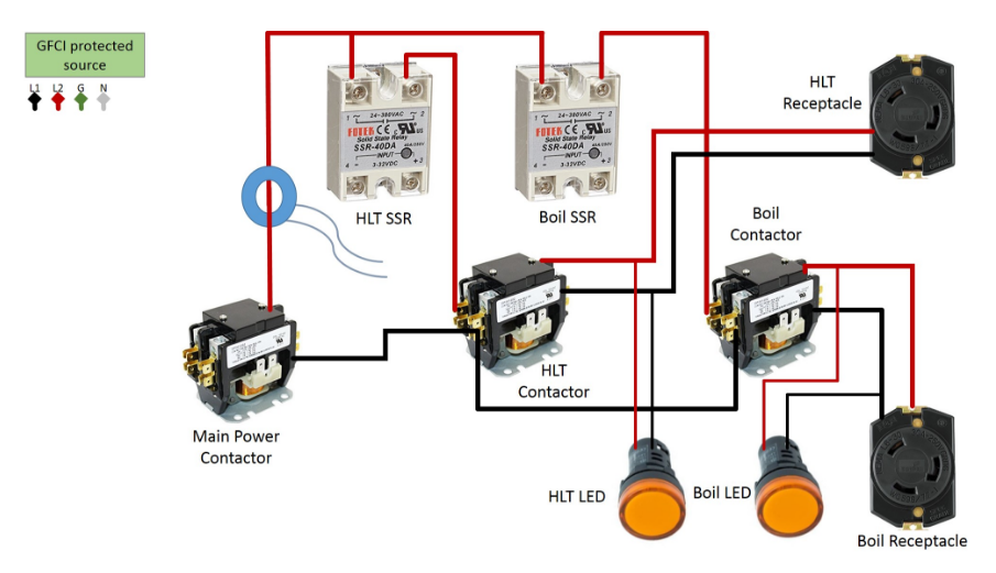 Pid Ssr Wiring Diagram from skrilnetz.net